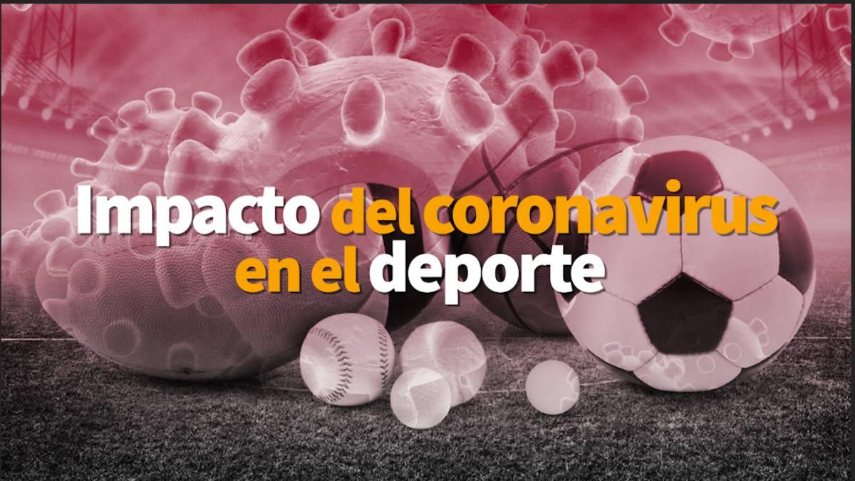 Así ha afectado el coronavirus en los eventos deportivos - AS USA